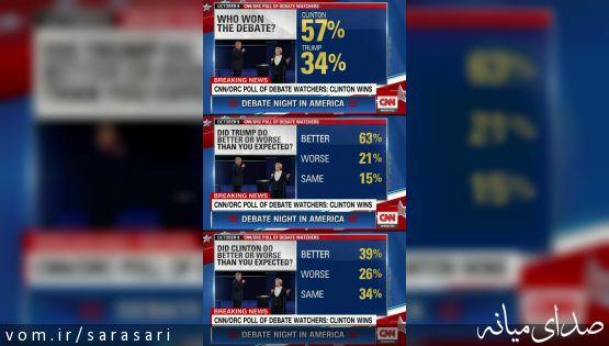 کلینتون در مناظره دوم انتخاباتی هم پیروز شد+تصویر