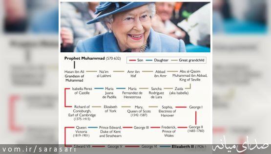 ملکه انگلیس از نوادگان پیامبر و امام حسن است؟ +شجره نامه