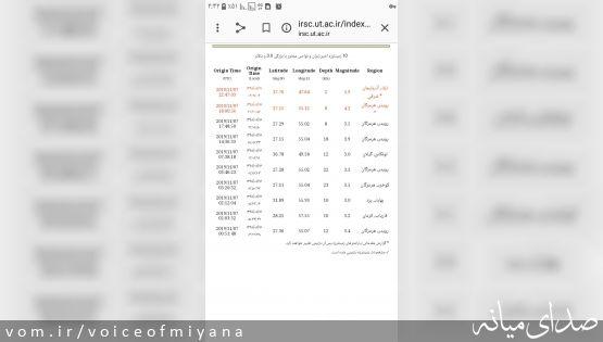 گزارش مقدماتی زمینلرزه 5.9 ریشتری شهر ترک ،شهرستان میانه