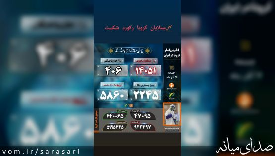 مبتلایان جدید کرونا در ایران وارد کانال ۱۴۰۰۰ شد